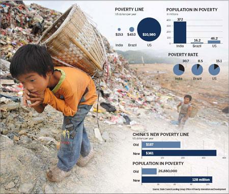 China-takes-a-tough-line-on-poverty