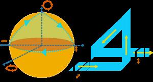 PoincareSphere-Optics-TriangularPath